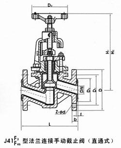 衬氟截止阀结构图
